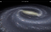 Scale of the Universe: From Planets to Multiverse